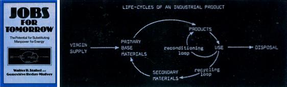 Circular economy design idea replaces the linear cradle-to-grave.