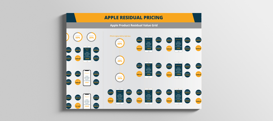 apple_residual_values-landing-page